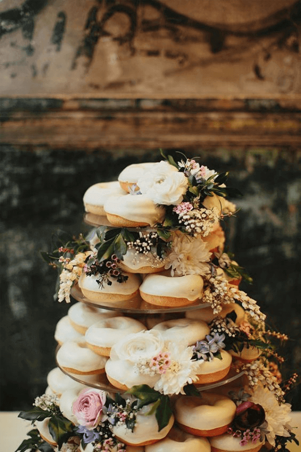 https://designyourwedding.pl/wp-content/uploads/2019/02/paczki-na-weselu-_-design-your-wedding-_-v2.png