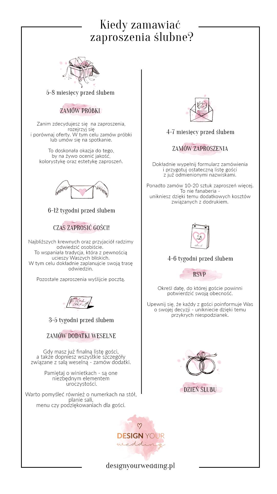 kiedy zamawiać zaproszenia ślubne _ design your wedding